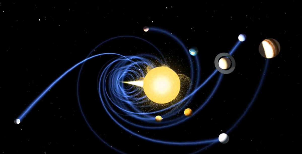 The Helical Model Our Solar System Is A Vortex English